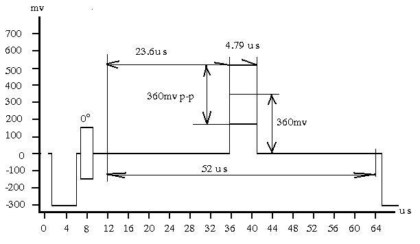 as5382 副亮度信号发生器